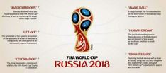 FIFA revealed the first part of the 2018 FIFA World Cup, yesterday October will take place in Russia. The new 2018 FIFA Wor. Football Fonts, Football Team Kits, World Cup 2014, Fifa World Cup, Vegalta Sendai, World Cup Logo, Real Zaragoza, Uefa Super Cup, Logo Reveal