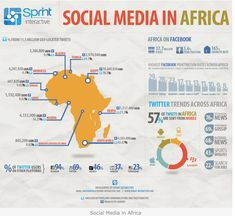 The Social Media use in Africa