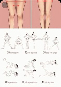 Loose Leg Fat, Lose Thigh Fat Fast, Lose Back Fat, Burn Belly Fat Fast, Cut Belly Fat, Burn Stomach Fat, Belly Fat Workout, Losing Thigh Fat Workout, Back Of Thigh Workout