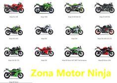 Daftar Harga Motor Ninja 4 Tak Terbaru