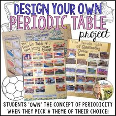 Element families of the periodic table informational text activity element families of the periodic table informational text activity periodic table activities and students urtaz Choice Image
