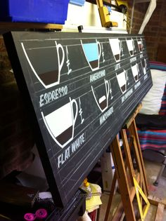 Coffee sign. Sign writing