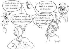 Concept cartoon (grubletegning) omhandlende Newtons 2. lov