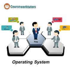 Best Operating system Assignment Help for students!!  An operating system is system software that manages computer hardware and software resources and provides common services for computer programs. Different Classifications of Operating System: • Real time  • Distributed Operating System • Embedded System • Template Operation           Find more at