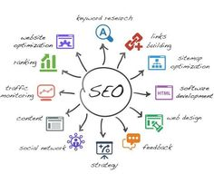 Some quick tips for everyone about #seo #digitalmarketing #content #marketing #marketingdigital #marketingonline #marketingstrategy #webdesign #socialmedia #socialmediamarketing #networkmarketing #networking #strategy #instagram #facebook #twitter #google #business #businesscoach #coaching #startup #freelance #startups #entrepreneur #ceo #instagood #instadaily #experience #lovemyjob