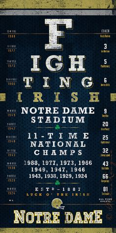 Notre Dame Fighting Irish Eye Chart Perfect by RetroLeague Go Irish c663dbc95