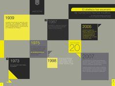 Obelisco: Icono de Buenos Aires / Interactive Book by martin liveratore, via Behance