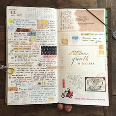Week 50 in my Traveler's Notebook