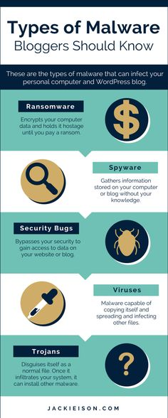 How to Prevent WordPress Malware from Infecting Your Blog | #wordpressmalware #wordpress #wordpresssecurity #blogsecurity #ransomware #blogmalware #wordpressmalware