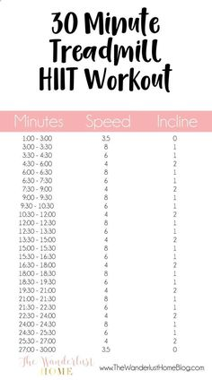 30 minutes HIIT (high intensity interval training) treadmill workout for your at home gym workout | Posted By: CustomWeightLossProgram.com #GymSchedule