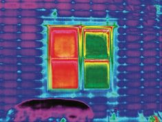 Heat Loss Comparison, with (Green) and without (Red) Window Treatments