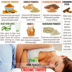 One of the most common problems is This is a very painful condition that occurs due to changes in female hormones. It is a type of condition that takes place when the inner lining of tries to go out of the exterior of the Natural Remedies For Endometriosis, Endometriosis Symptoms, Natural Treatments, Female Hormones, How To Make Tea, Reduce Inflammation, Health Tips