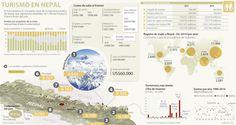 El terremoto en Nepal golpea los US$1.500 millones que mueve en turismo | La República