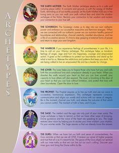 Archetypes of chakras