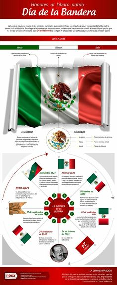 Travel to Mexico - cool photo Mexican Flags, Mexican Art, Spanish Classroom, Teaching Spanish, Spanish Teacher, Spanish Holidays, Mexican Heritage, Spanish Culture, My Roots