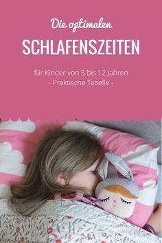 Die optimalen Schalfenszeiten für Kinder von 5 bis 12 Jahren