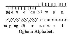 """A key to the anchient Irish Ogham alphabet—on the sides of stones, the main """"stem"""" is vertically oriented instead of horizontal. (Image: Chambers's Twentieth Century Dictionary of the English Language/Public Domain) Ogham Alphabet, Alphabet Book, Foreign Language Teaching, Book Of Kells, Texts, Ireland, Around The Worlds, Knowledge, Writing"""