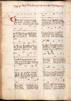 Kolmarer Liederhandschrift Rheinfranken (Speyer?), um 1460 Cgm 4997  Folio 1322