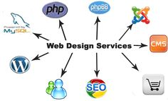 We are a 10 years experienced Digital Agency that provides web design and web development services for Global Clients including Government Sectors, Small to medium Businesses and Non Profits. We work globally including US, UK, Canada, Australia, Switzerland with over 45 Foreign Clients from across the Globe. We works in Responsive Design, HTML5, CSS3, PHP, MySQL, Ecommerce, CMS, Codeigniter PHP MVC etc.
