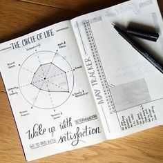 """I like to keep it simple with a monochrome theme in my bullet journal. I use a Promarker but I don't think it's fit for my new Leuchtturm as it bleeds quite a lot through the page. Any suggestions for a good marker? Every month I like to evaluate where I am at with this circle of life. As you can see, isn't going very well at the moment :) I'm having a bit of a tough time since I quit work and trying to """"find myself"""". But I know this is only a passage and I'm looking forward to seeing for…"""