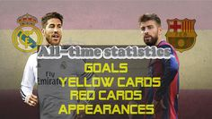 Sergio Ramos vs Gerard Pique - The statistics will include the playing style of both players, career statistics (La Liga and International) and honours.