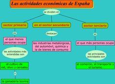 actividades economicas en españa - Buscar con Google