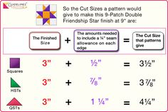 Cut Size - Guidelines4Quilting