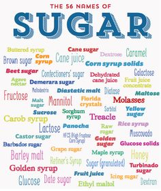 All of the sneaky ways that sugar is in your food....  Make it easy: I only eat food.  If it's man made, or made in a lab--- I give it a swerve.    I eat: chicken, fish, olive oil, vegetables, fruit, eggs and a few nuts and seeds.   For man made food I drink one cup of coffee a day, and yes- cream (trader joes- no preservatives).  I'm not perfect yet.    Allison