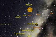 Sun Pluto & Mercury 1/2/13
