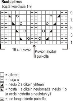 Pitsineule villasukat Novita Duo Knitting Charts, Lace Knitting, Knitting Patterns, Stitch Design, Mitten Gloves, Socks, Sewing, Crochet, Handmade