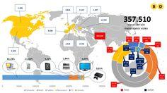 Vezi caracteristicile canalului video educational Business Days TV. Vezi cine este audienta, de unde provine si de pe ce dispozitive sunt urmarite materialele video de pe platforma online si canalul video de pe youtube.