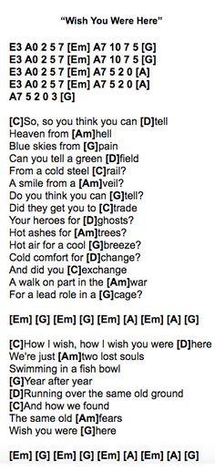 The Lumberjack Song (Monty Python) - http://myuke.ca   Ukulele ...