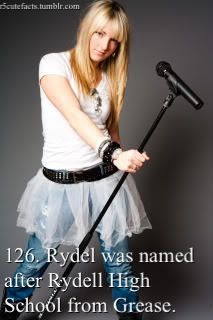 What they're named after:  Riker=Star Trek    Rydel=Rydell High School    Rocky=Colorado Rockies    Ross=A little boy that his mom met and he had a lot of charisma    Ryland=nobody knows lol