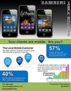 Zambeni Mobile Apps, Real Estate Mobile Apps