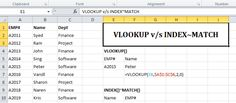 Why INDEX-MATCH Is Far Better Than VLOOKUP or HLOOKUP in Excel