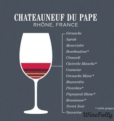 Learn about Châteauneuf-du-Pape wine: the blend, the taste, and how to find great wines at awesome values from the Southern Rhône region.