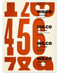 Wilco Poster by Alvin Diec #ConcertPoster
