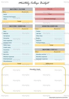 Monthly College Budget Planner / Financial Organizer by tidymighty