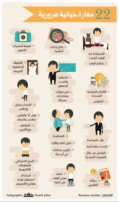 وتذكر Vie Motivation, Study Motivation, Life Skills Activities, Business Notes, Learning Websites, Human Development, Personal Development, Life Rules, Study Skills