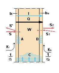 Über die 25 Anforderungen einer Aussenwand (Fassade)