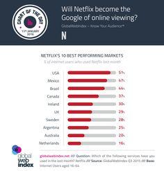 Embedded image permalink N Netflix, Ireland Uk, Embedded Image Permalink, Knowing You, How To Become, Marketing