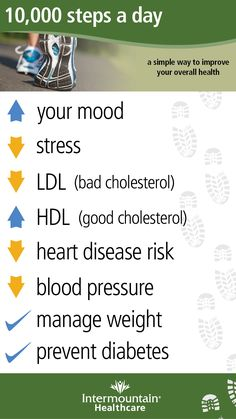 10000 steps a day to better health
