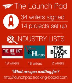 Stats from our contest last year! #contest #scripts #films #scriptwriting