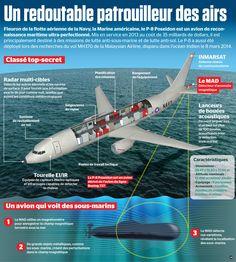 Le P-8 Poseïdon, le redoutable patrouilleur des airs