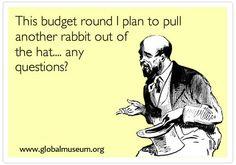 Museum Budgets