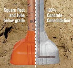 Square Foot TubeBase Top Reasons Use Install Plastic Concrete ...