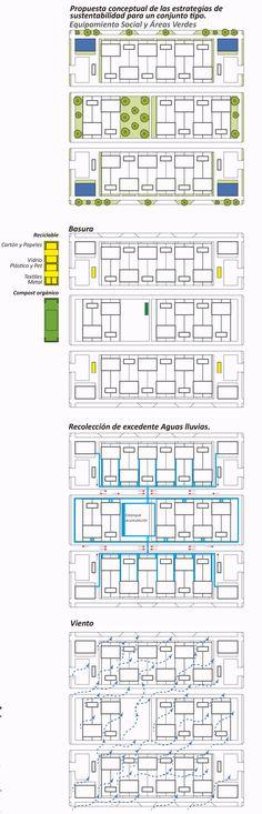 Galería de Mención Honrosa en Concurso de diseño de vivienda social sustentable en la Patagonia / Aysén, Chile - 12 Patagonia, Chile, Diagram, Socialism, Social Housing, Chili Powder, Chilis