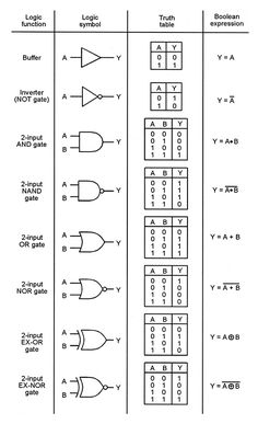 e7d01dd0f4e67aa0ace18a5b2a283952 electronics projects logic gates plc control panel wiring diagram on plc panel wiring diagram plc plc control panel wiring diagram pdf at reclaimingppi.co
