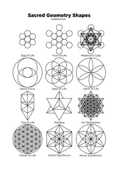 All the basic Sacred Geometry Symbols. These symbols can be used as Sacred Geometry tattoo ideas. Created by Sacred Geometry artist Pardesco. Click the link to Learn more about each of these symbols on our website. Sacred Geometry Patterns, Geometry Shape, Sacred Geometry Tattoo, How To Draw Sacred Geometry, Sacred Geometry Meanings, Nature Geometry, Basic Geometry, Geometric Pattern Tattoo, Geometric Art
