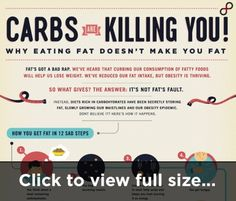 Massive Health - [Infographic] Carbs Are Killing You: Eating Fat Doesn't Make You Fat